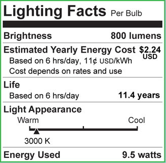 Ultra Bulb Lighting Facts